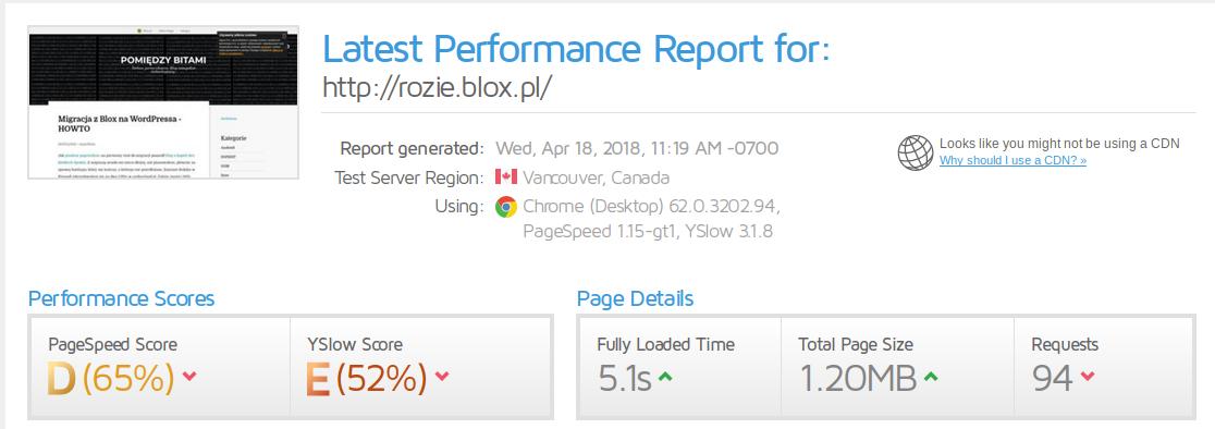 GTtmetrix - blox.pl